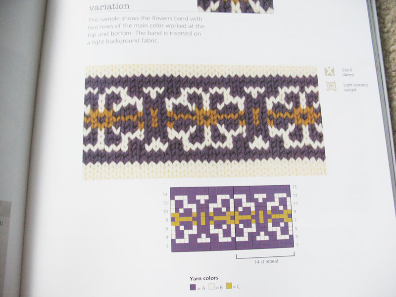Review: Very Easy Guide To Fair Isle Knitting (Pulp Sushi ...